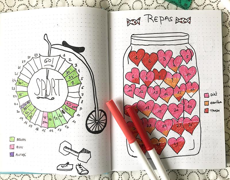repas diet bujo